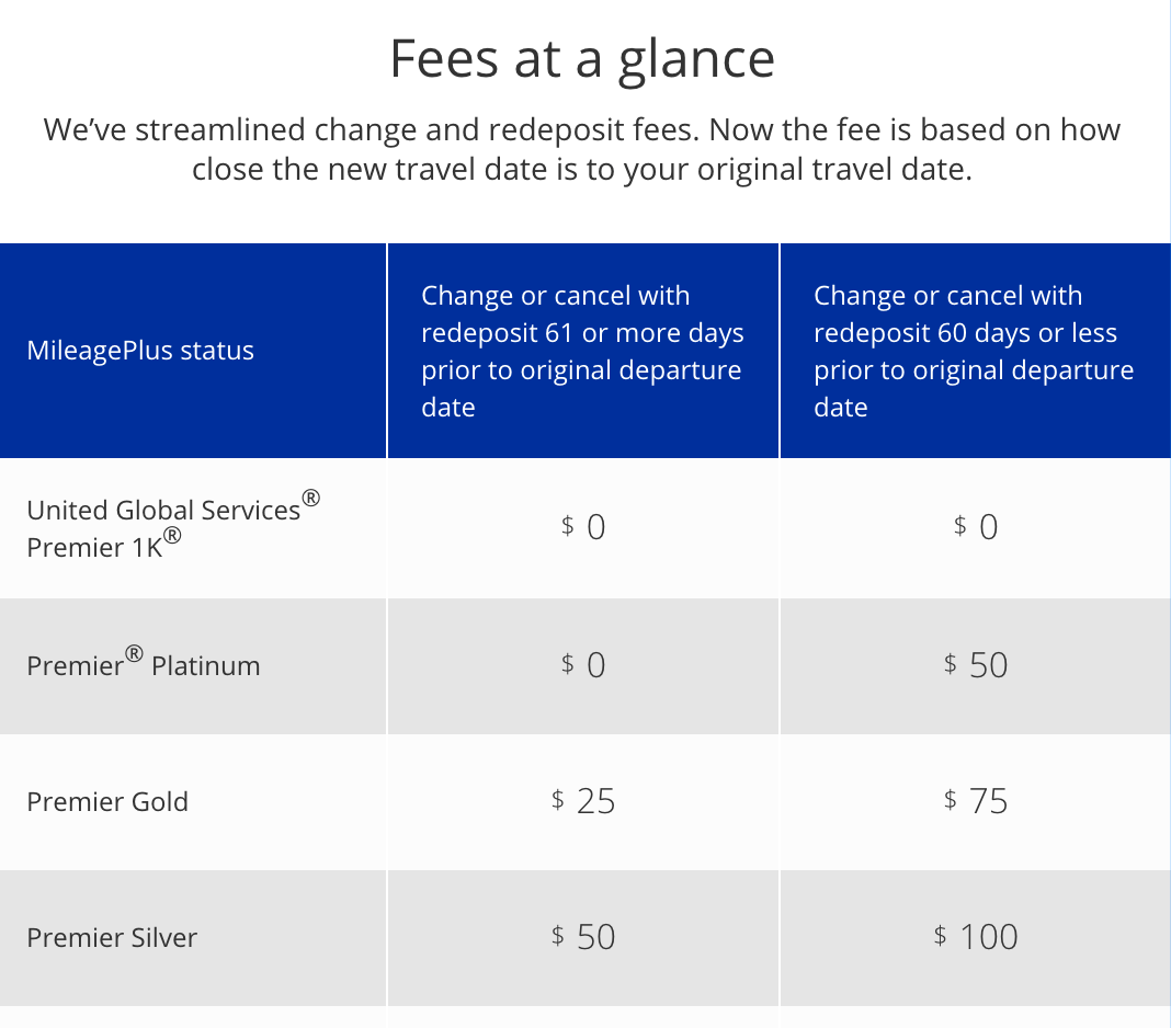 United Change Flight Fee Multi City Booking Soon Available With United Airlines