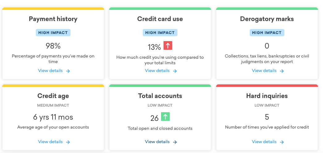 Credit Sesame vs Credit Karma